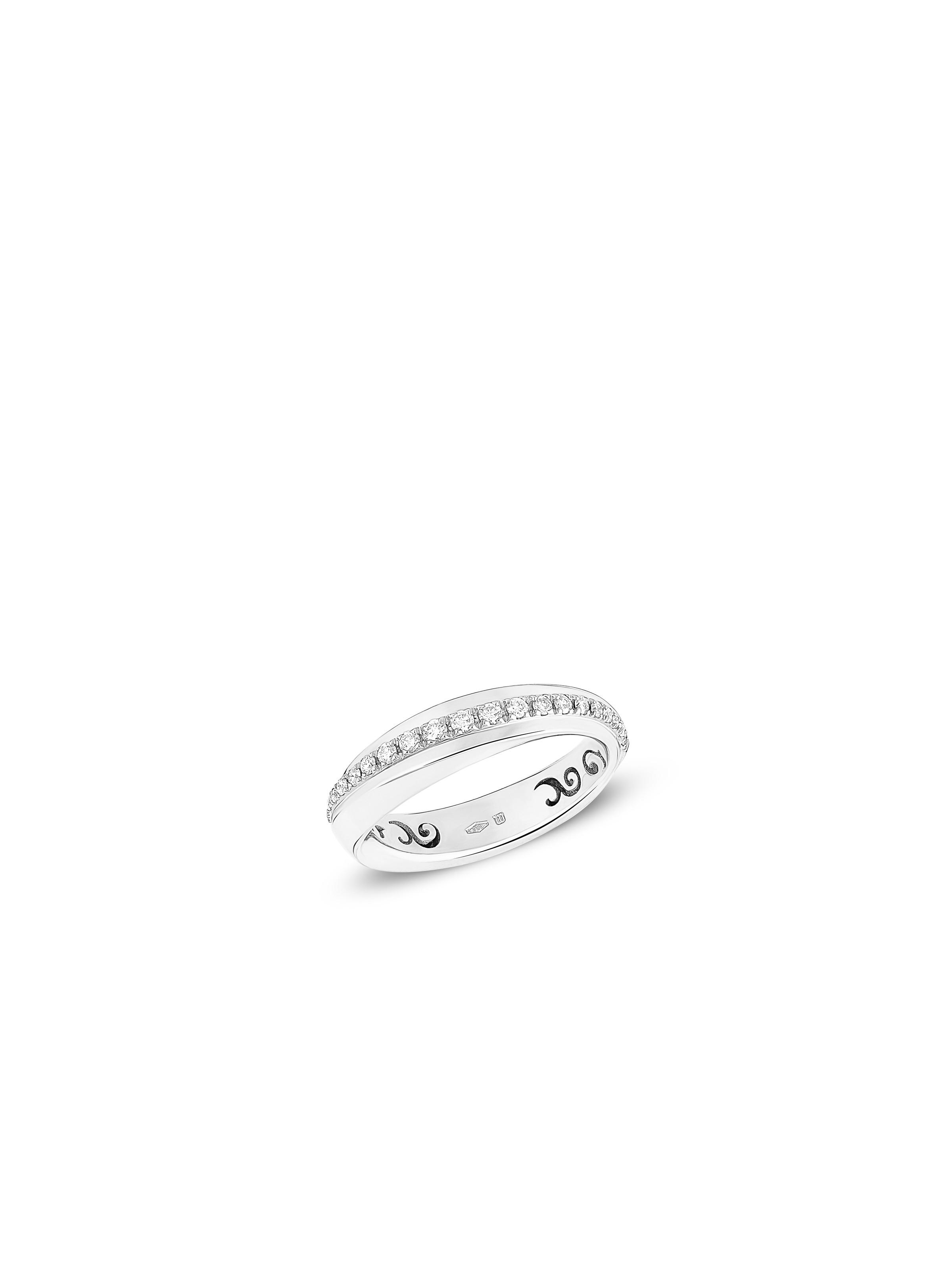 Basics ring